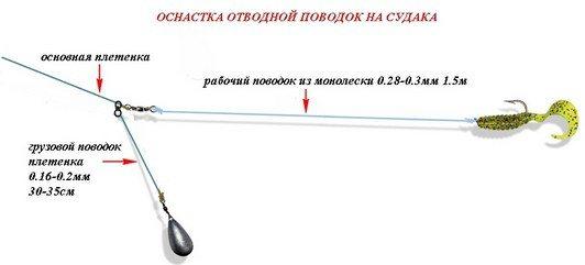 поводки на жерлицы для ловли судака