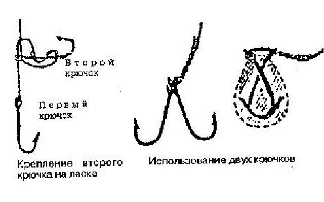 Объемные вышивкКак вязать крючки на удочке