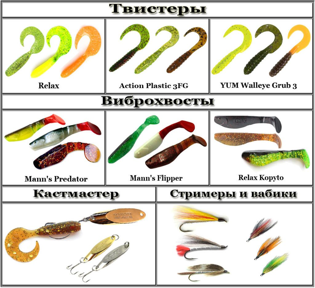 Приманки для ловли судака весной