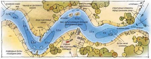миграция судака