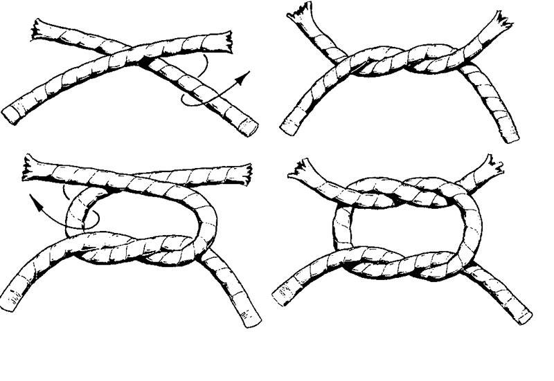 схема прямого узла